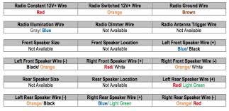 2001 jetta wiring diagram wiring diagram simonand 2003 vw jetta radio wiring diagram at 2003 Jetta Wiring Diagram