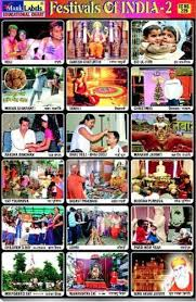 Photo Chart Of Indian Festivals Festivals Of India Chart Mark Labels Manufacturer In