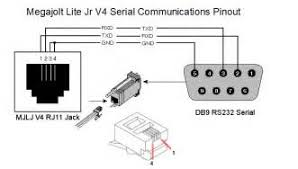 rj12 pinout diagram images tech stuff rs232 cables and wiring zytrax