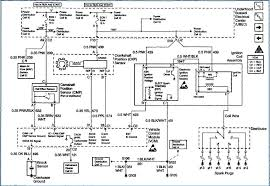 gmc sonoma wiring diagram bestharleylinks info 2007 gmc sierra wiring schematic gmc jimmy electrical schematic remote starter wiring diagram radio