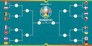Europei Tabellone - Axwabnbk3vp8om : Groupe joueur italie euro 2020. -  ericbott-elections-2009