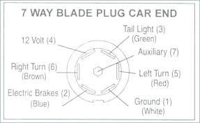 trailer plug wiring diagram 7 blade six blade wiring diagram 5 blade trailer plug wiring diagram data wiring diagram rh 14 8 14 mercedes aktion tesmer de 7 prong trailer plug wiring diagram 7 prong trailer plug wiring