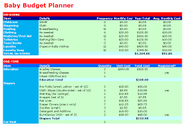 budget planning excel baby budget template excel budget templates for excel