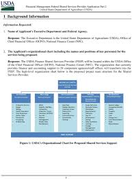 Usda Oig Organizational Chart United States Department Of Agriculture Financial Management