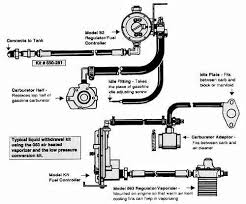 1990 mustang aod wiring diagram on 1990 images free download 1990 Mustang Wiring Diagram 1990 mustang aod wiring diagram 12 1990 mustang fuel injection harness 1992 mustang wiring diagram 1992 mustang wiring diagram
