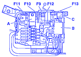 porsche 930 turbo 1985 fuse box block circuit breaker diagram porsche cayenne turbo 2002 fuse box block circuit breaker diagram