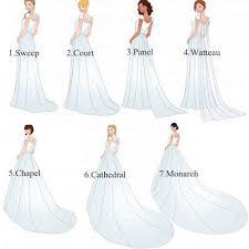 Wedding Dress Train Styles In 2019 Wedding Dress Train