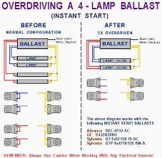 electronic ballast wiring diagram sample wiring diagram wiring diagram for ballast bypass led lamps at Wiring Diagram For Ballast