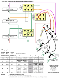 gfs wiring diagram Gfs Wiring Diagram Humbucker rebuilding an ibanez gio sheer heart attack my les paul forum up next routing pockets dry gfs humbucker wiring gfs image wiring diagram gfs humbucker wiring diagram