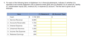 Income Statement Examples Impressive Solved For Each Of The Following Items In Kabletown Inc
