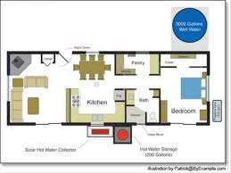 Home Design  Duplex House Plans New Home Floor Plans Free x    Duplex House Plans New Home Floor Plans Free × House Plans India × House Plans
