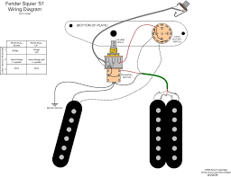 pickup wiring help needed squire fender stratocaster guitar forum this is standard squier 51 wiring a push pull volume pot for coil split on the humbucker but other than that it s exactly what you seem to be