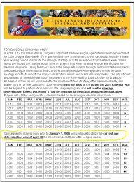 Little League Baseball Age Chart 2014 Josh Estes 416s Blog Just Another Wordpress Com Site