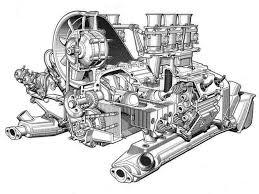 a little porsche history r gruppe jerry forthofer s car blog 911 cutaway motor