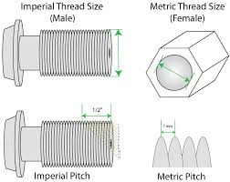 Memorable Fittings Sizes Flare Fitting Dimensions Imperial