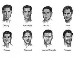 Mens Face Shapes Which Hairstyles Haircuts Suit You Best