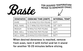 13 Symbolic Roasting Chart For Beef Rib Roast
