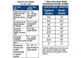 Find The Right Blade Right Tension Right Results Page 10