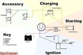 gm alternator wiring diagram internal regulator for gm alternator gm alternator wiring diagram pdf gm alternator wiring diagram internal regulator for gm alternator wiring diagram internal regulator 5 wire schemes