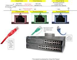 running isa server 2006 under hyper v subodh's blog home wireless network setup at Home Server Setup Diagram