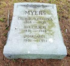 Ida Gilbert Meyers (1870-1918) - Find A Grave Memorial