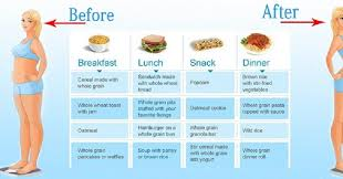 Balanced Diet Chart For Weight Loss Lose Weight With Healthy Diet Plan Supplement Beauty