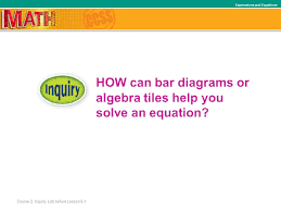 how can bar diagrams or algebra tiles help you solve an equation  how can bar diagrams or algebra tiles help you solve an equation
