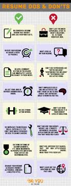Infographic Resume Dos And Don Ts Imgur