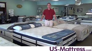 simmons mattress logo. Simmons Beautyrest Recharge Overview Mattress Logo
