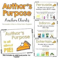 Authors Purpose Worksheets Grade To Educated Free Educations
