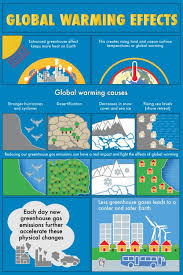 global warming causes and effects ly