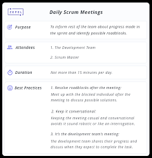Scrum Meeting Template Types Of Scrum Meetings With Best Practices Agile Library