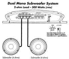 car audio amp wiring car image wiring diagram