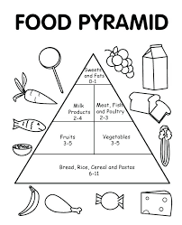 New Food Pyramid Coloring Page Unique Food Coloring Pages For Junk
