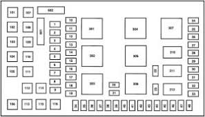 2003 f550 fuse box diagram wiring diagrams best ford f 550 2002 2007 fuse box diagram auto genius 2005 ford f 250 fuse box diagram 2003 f550 fuse box diagram