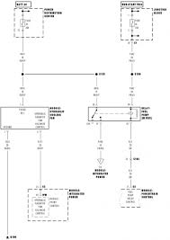 1996 jeep grand cherokee power distribution center diagram 1996 wiring diagram for 2005 jeep grand cherokee the wiring diagram on 1996 jeep grand cherokee power