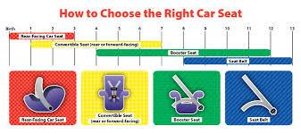 Msp Child Passenger Safety