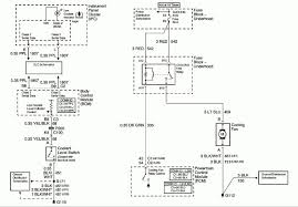 2002 chevy cavalier engine diagram lovely wiring diagram diagram 2002 chevy cavalier ignition wiring diagram 2002 chevy cavalier engine diagram best of fantastic 2002 chevy cavalier wiring diagram s simple wiring