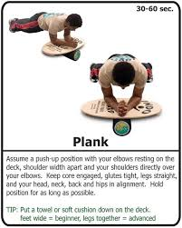 Indo Board Exercise Chart Roller Exercise