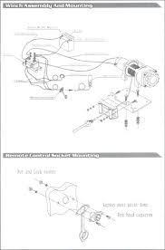 arctic cat prowler wiring diagram wiring diagram arctic cat prowler wiring diagram