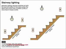 stair lighting guide to lighting requirements codes for stair landings building exits or egress routes