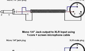 xlr socket wiring diagram wiring diagram for you • mono jack wiring diagram wiring diagram for you rh 16 3 1 carrera rennwelt de trs to xlr wiring xlr cable wiring diagram