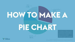 Pie Chart Maker How To Make A Pie Chart