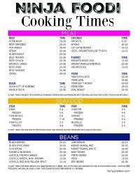 Turkey Breast Cooking Time Chart Pressure Cooker Turkey Breast Instant Pot Ninja Foodi