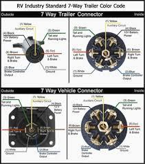 resume 49 unique 7 pin trailer wiring diagram hi res wallpaper 6 pin 7 Pin Trailer Brake Wiring Diagram for Trailer resume 49 unique 7 pin trailer wiring diagram hi res wallpaper 6 pin round trailer plug wiring diagram