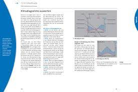 Klimadiagramme auswerten TERRAMethode -