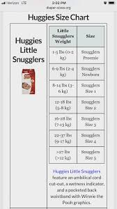 Veracious Pampers Swim Diapers Size Chart Diaper Size By Age
