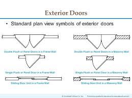 sliding door in plan skillful sliding doors floor plan how to draw sliding doors in sliding sliding door