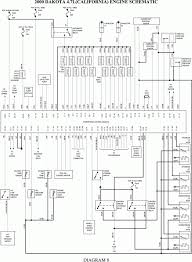kenworth wiring diagrams t wiring diagram wiring schematics for peterbilt 379 image about wiring diagrams for sterling trucks source