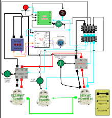generator control panel wiring diagram wirdig diagram moreover shunt dc generator schematic diagram on wiring a